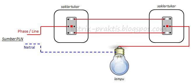 Cara mudah kontrol 1 lampu penerangan tangga dari 2 tempat ilustrasi instalasi 2 saklar tukar 1 lampu begitulah kira kira mudah kan anda yang belum paham juga gampang panggil saja tukang instalasi berikan cheapraybanclubmaster Choice Image