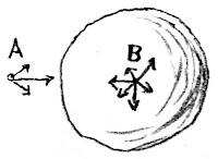 Explaining gravity inside a sphere