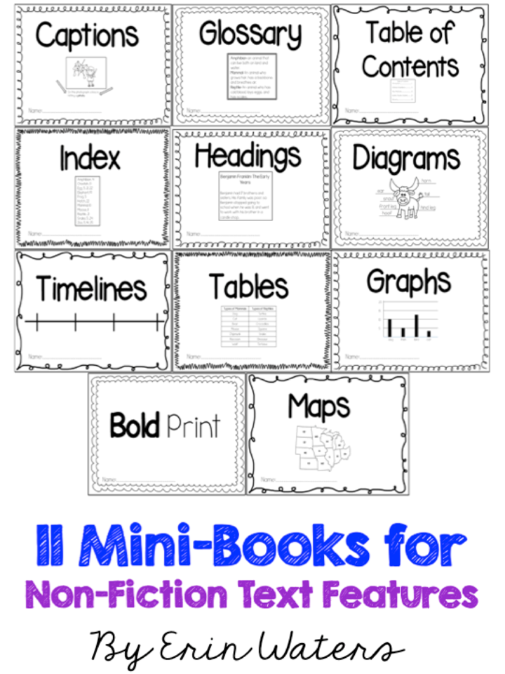 http://www.teacherspayteachers.com/Product/Guided-Reading-Gurus-Non-Fiction-Text-Feature-Printable-Mini-Books-1014259