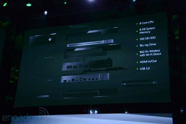Architecture Xbox One3