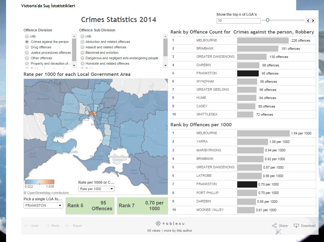 Crime Statistics Australia About The Crime Statistics