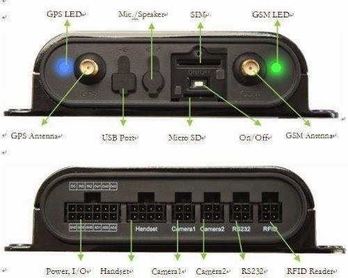 gps tracker lengkap lacak foto gambar sensor bensin