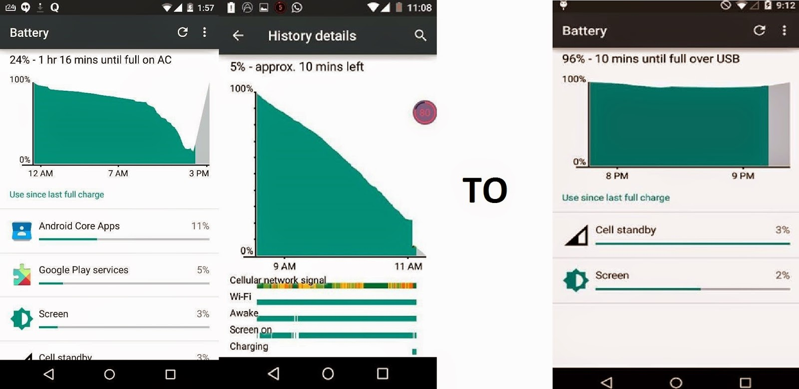 Lollipop Battery drain problem