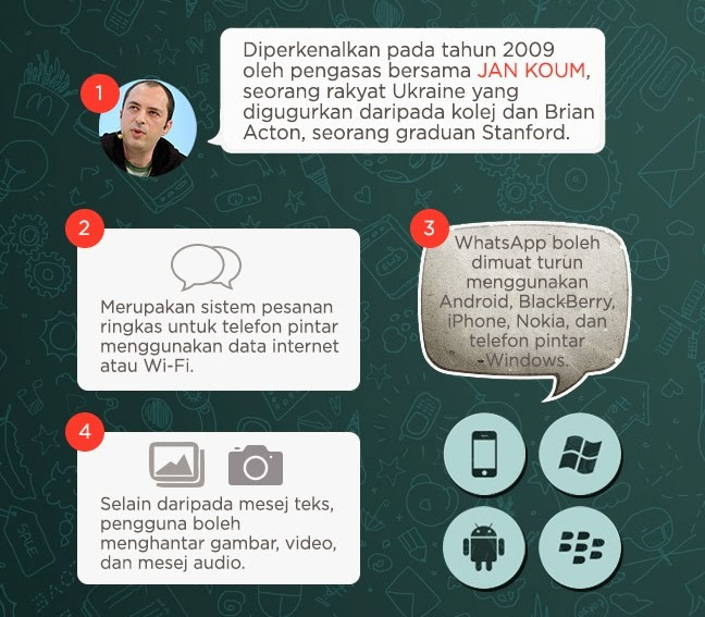 10 fakta yang anda perlu tahu tentang WhatsApp