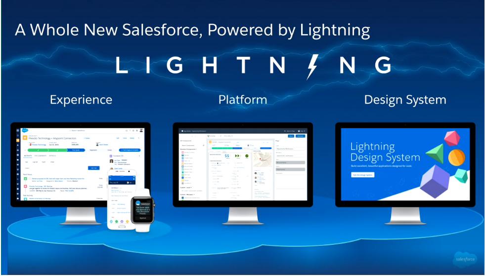 Amit Goyal: SalesForce Development / SFDC Online Trainings ...