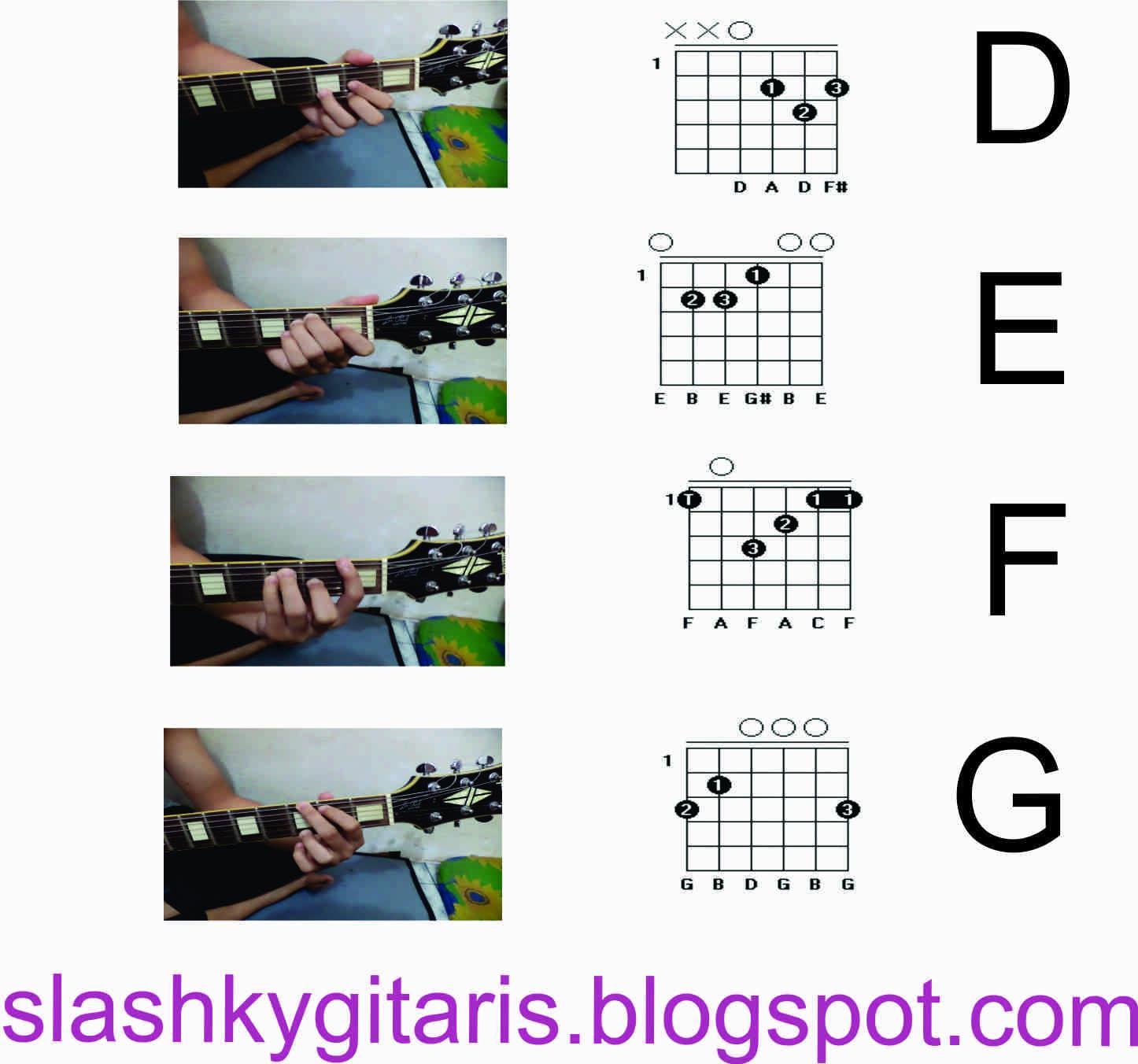 Belajar Chord Gitar Dengan Gambar Bagi Pemula (Part 1