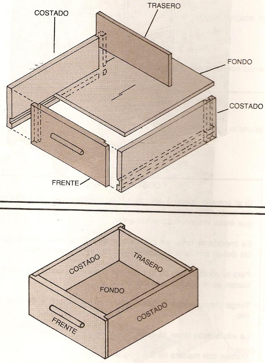 Manual para hacer muebles rusticos puerto for Fabricacion de muebles de melamina pdf