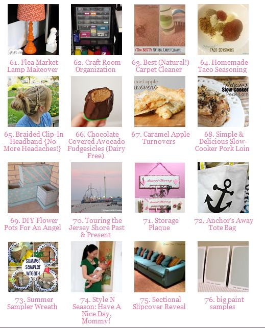 Weekend Bloggy Reading party Snapshot, 5.31.13