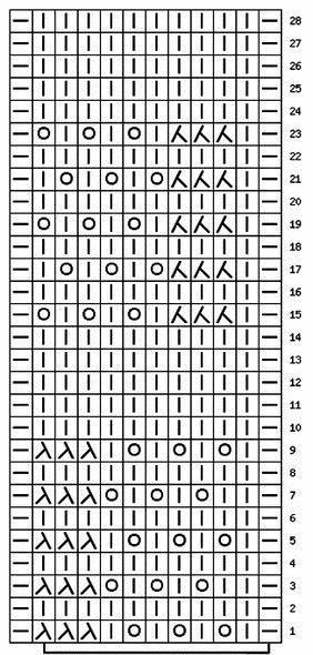Punto (puntada) Calado OLAS gráfico (esquema)