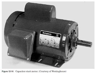 capacitor start motor basics and tutorials transmission