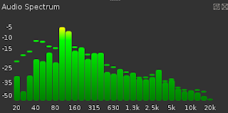 Audio Spectrum screen snapshot