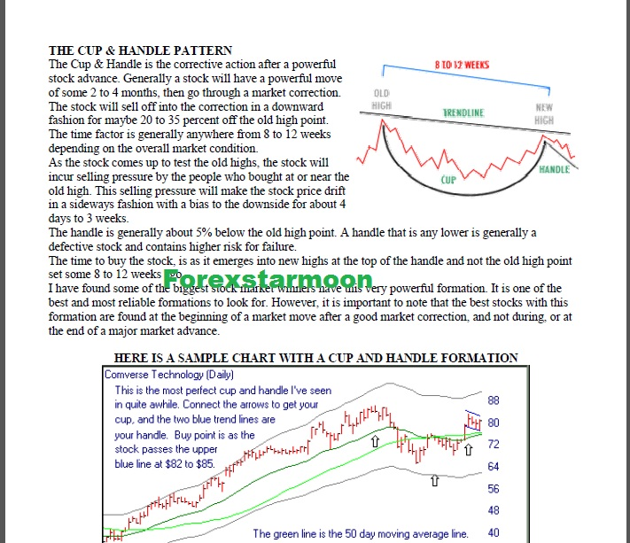 Forex chart pattern recognition