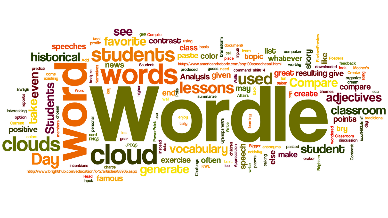 Word cloud created on http www wordle net by e fraser using text