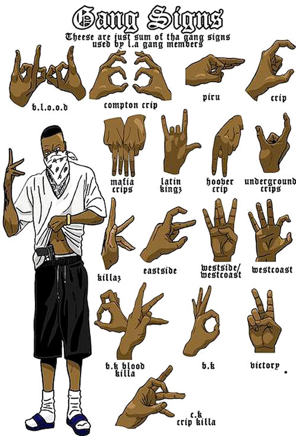 Blood Gang Signs
