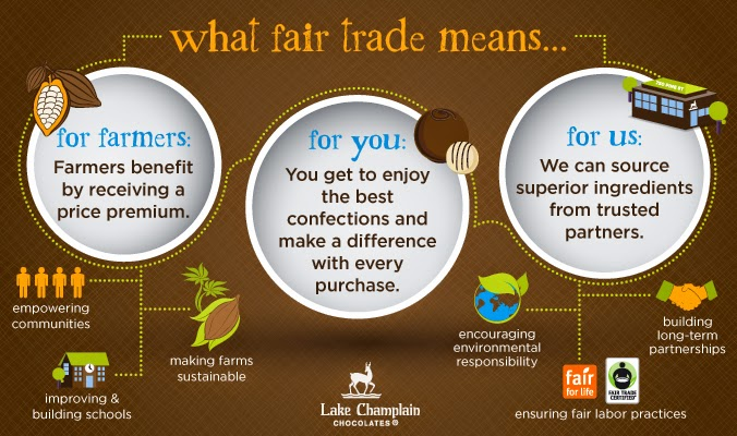 who benefits from fair trade There are a number of benefits of fair trade that farmers and manufactures in developing nations are enjoying today here we discuss a few of these benefits.