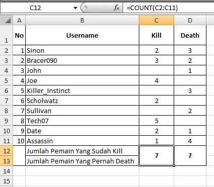 count dan counta serta contohnya