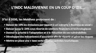 INDC maldivienne : les engagements pour le climat des Maldives avant la COP21