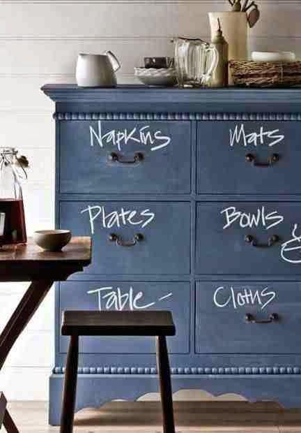 Farba tablicowa na komodzie, meble pomalowane farbą tablicową