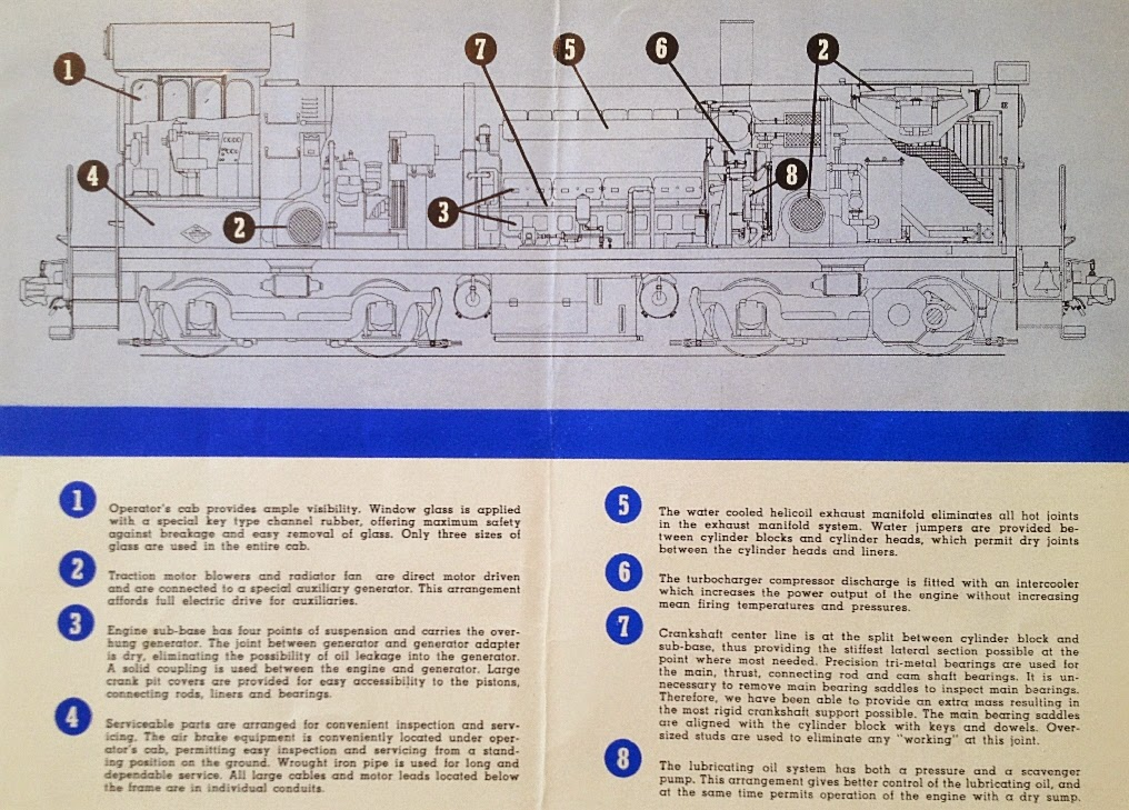 railroad locomotives layout and gives some details on the construction of the diesel engine itself the diesel engine s actual construction is rarely discussed these days