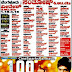 Googly Kannada Movie 100 Days Theatre List