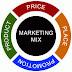 Khởi nghiệp trong 12 tuần - Tuần 11: Chiến thuật marketing