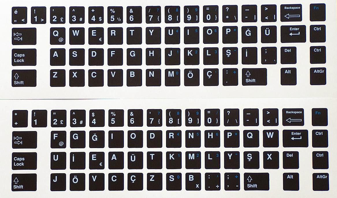 f klavye teşvik ediliyor f klavye kullanın