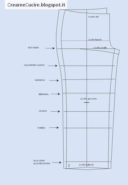 Top creareecucire: Cartamodello Pantalone base con pinces CL62