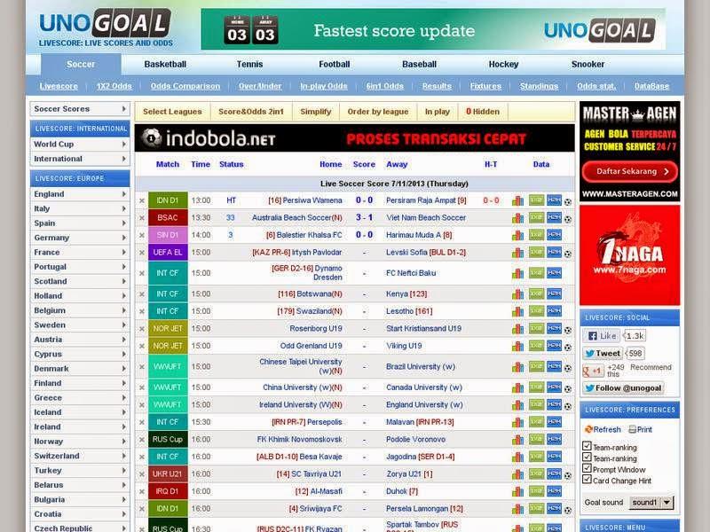 Nowgoal dan Unogoal Livescore Terlengkap | Blog Prediksi Bola