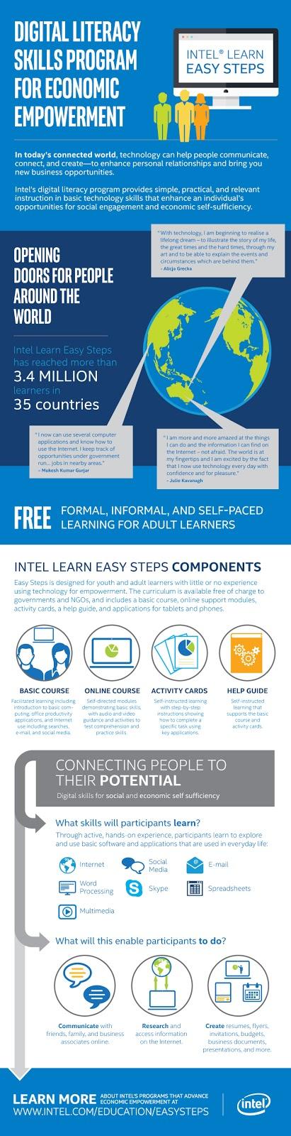 Intel ® Learn Easy Steps | Center for Education Innovations