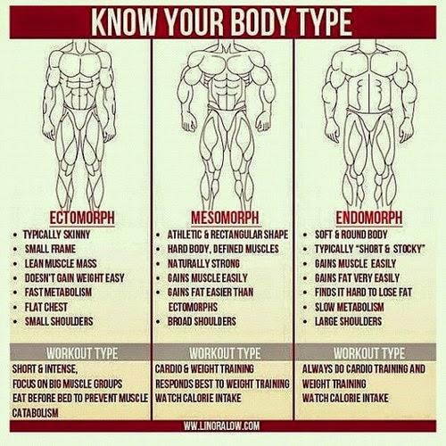 Loss weight methods
