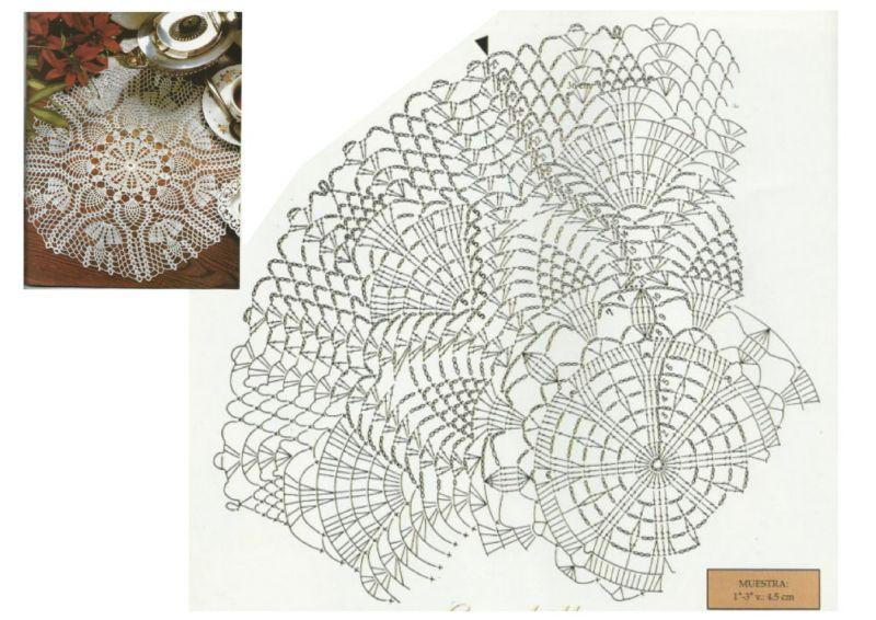 Patrones de tapetes a crochet - Imagui