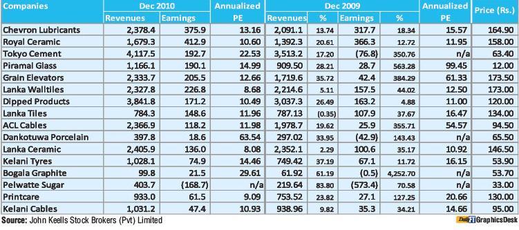Lanka Tile Price List Topnewsnoticias