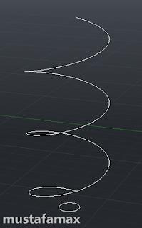 العنصر helix