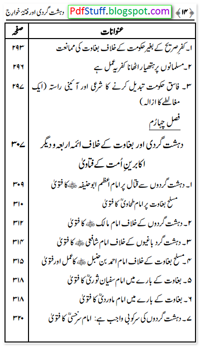 Contents of the Dehshat Gardi Aur Fitna-e-Khawarij by Tahir Ul Qadri