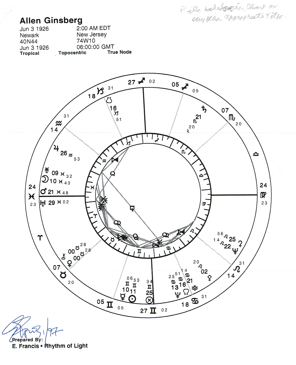 The allen ginsberg project allens astrological chart allens astrological chart nvjuhfo Images