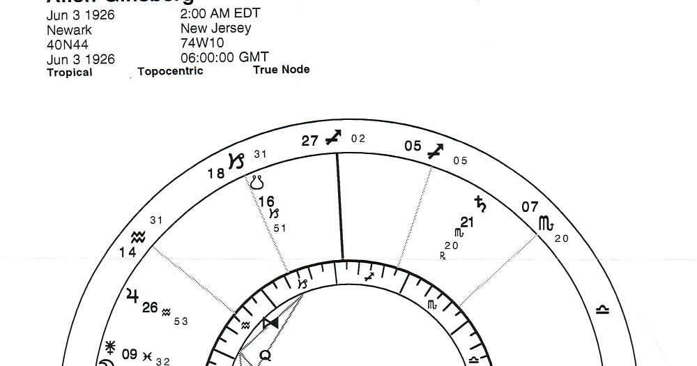 The Allen Ginsberg Project Allens Astrological Chart