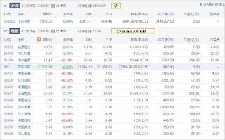 中国株コバンザメ投資ウォッチ銘柄watch1128