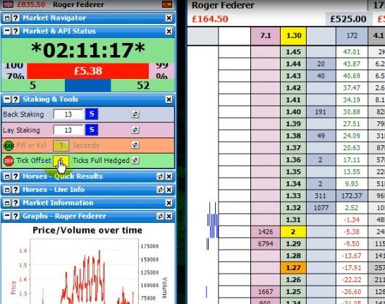 Toys For Geeks : Enjoy betfair trading using the toy training geek s