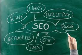 Reliability of Cheap SEO Services