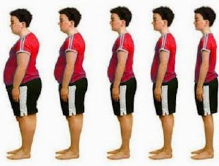 cara menurunkan berat badan yang cepat dan mudah,cepat menurunkan berat badan 10 kg dalam seminggu,dalam 1 minggu,selepas bersalin,tanpa obat,secara alami,setelah melahirkan,