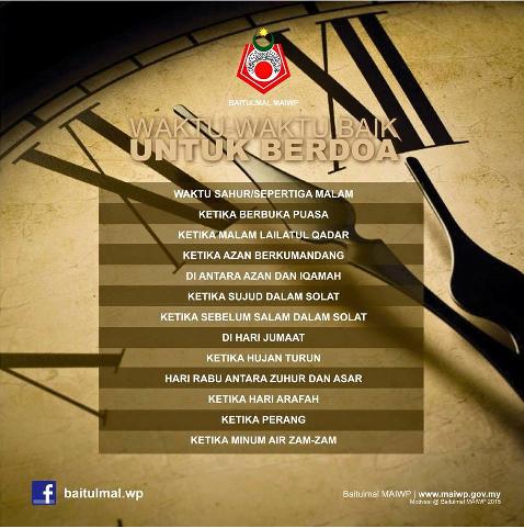 Panduan waktu-waktu mustajab berdoa