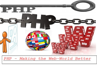 PHP Programming Service, PHP Programming Company