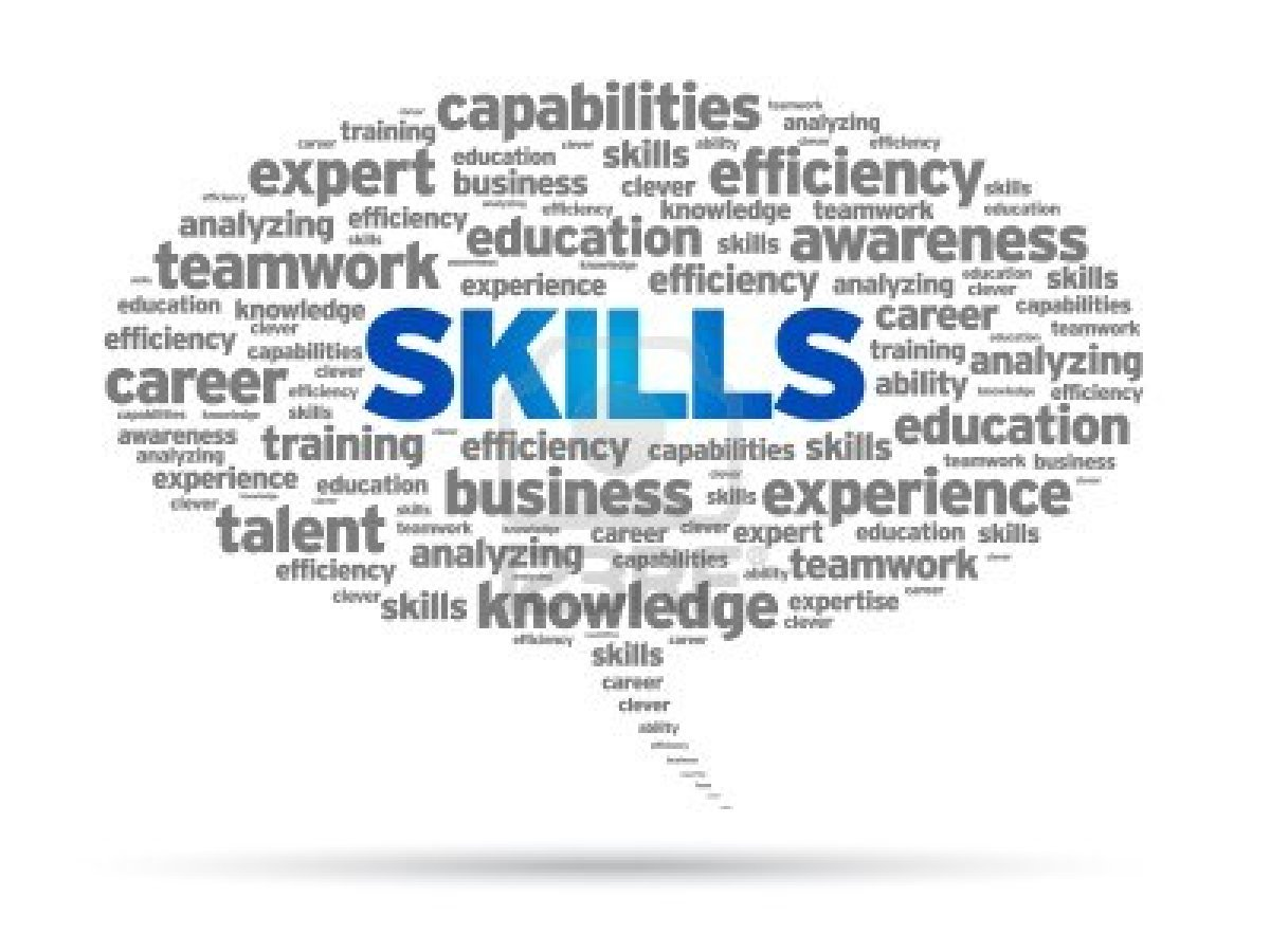 Skills and attributes needed for leadership