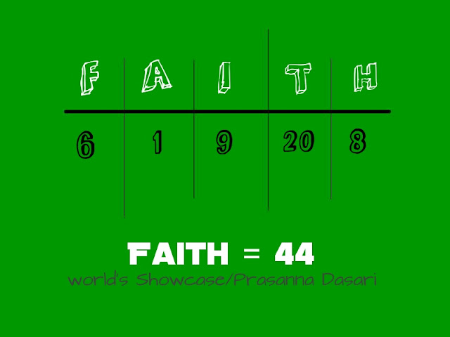 Faith A Factor Of Success