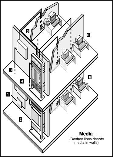 tecnico mantenimiento de equipos de computo  9  en un diagrama de distribuci u00f3n de cableado