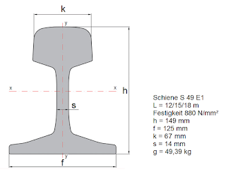 Schienen S49 E1 880 N/mm²