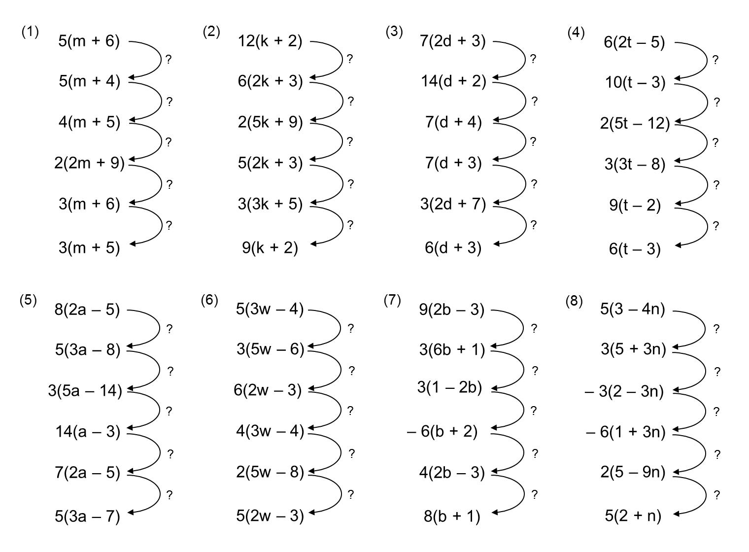... Don Steward mathematics teaching: expanding and factorising steps