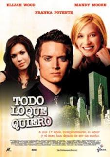 VER Todo lo que quiero (2002) ONLINE ESPAÑOL