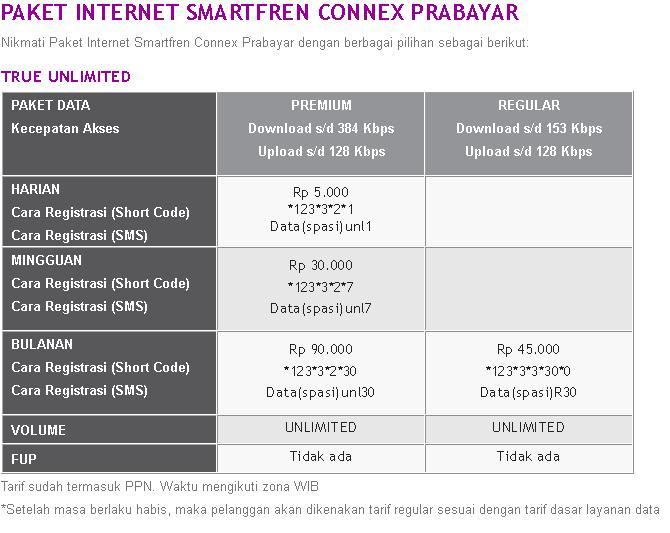 Registrasi Paket Unlimited Smartfren Harian