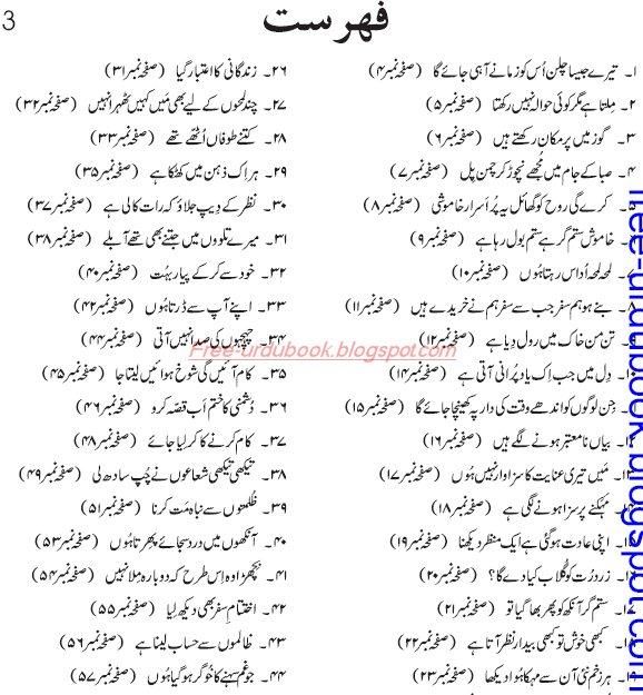 Jawab Arz January 2013